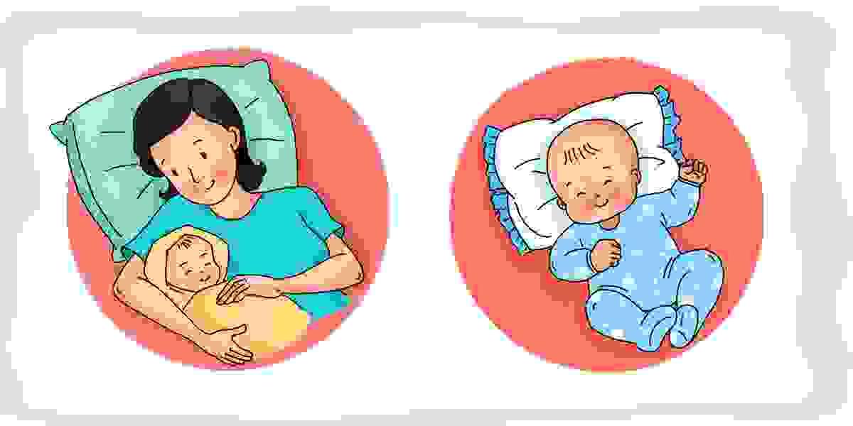 II: Tâm sinh lý của trẻ 1